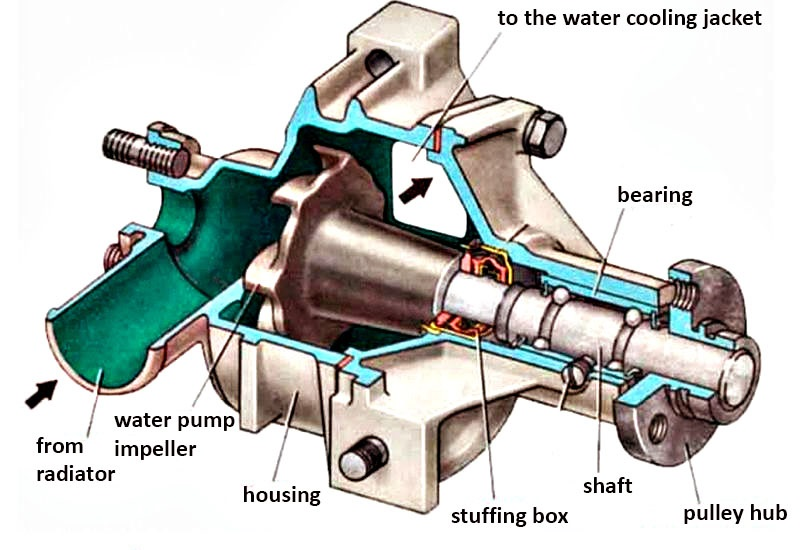 cars-water-pump